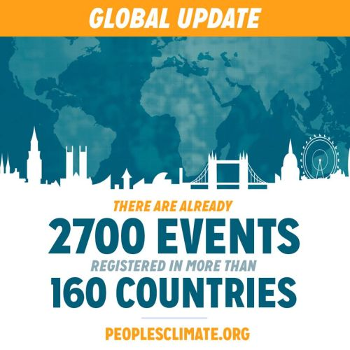People's Climate March 21.09.2014 r.""